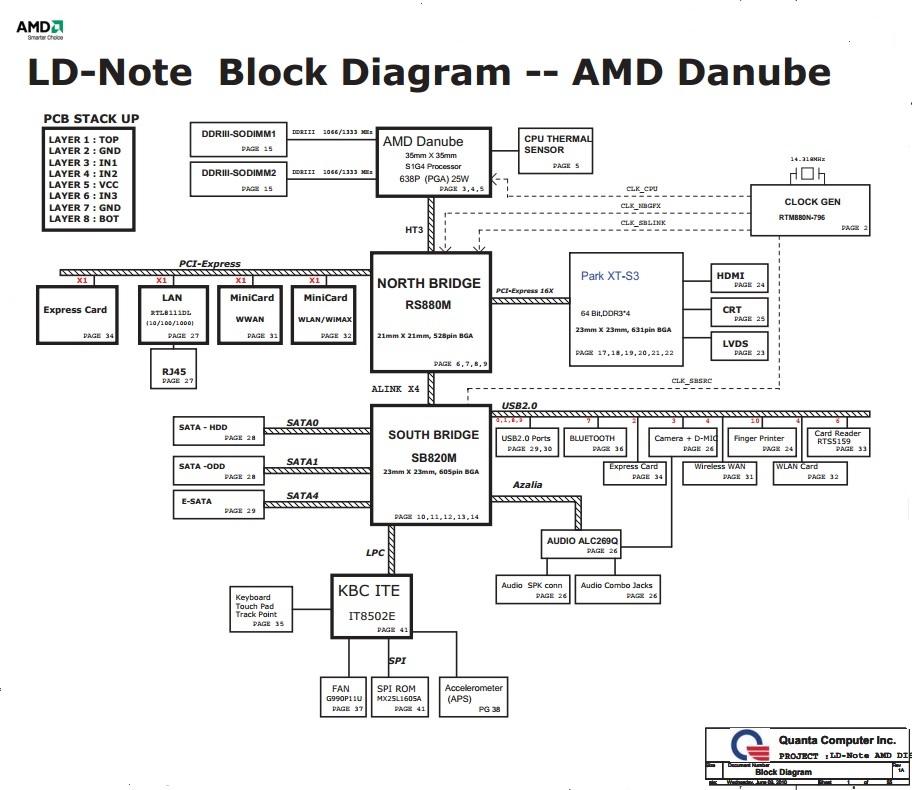 блок-схема Lenovo Edge 14